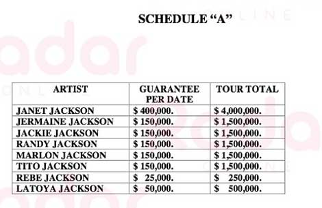 jackson-family-payment-schedule